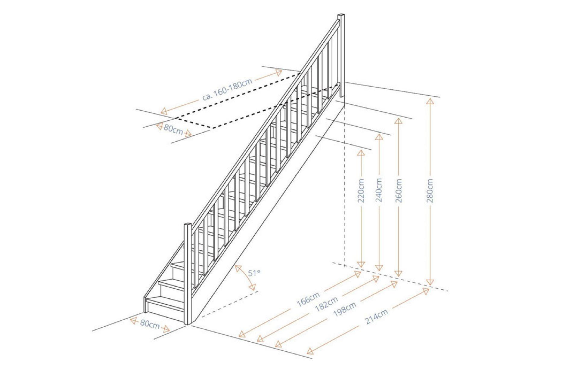 gerade treppe platzbedarf